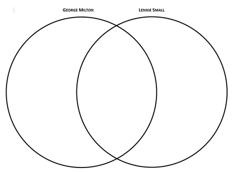 English I Georgelennie Venn Diagram Mr Mikesells Class Notes